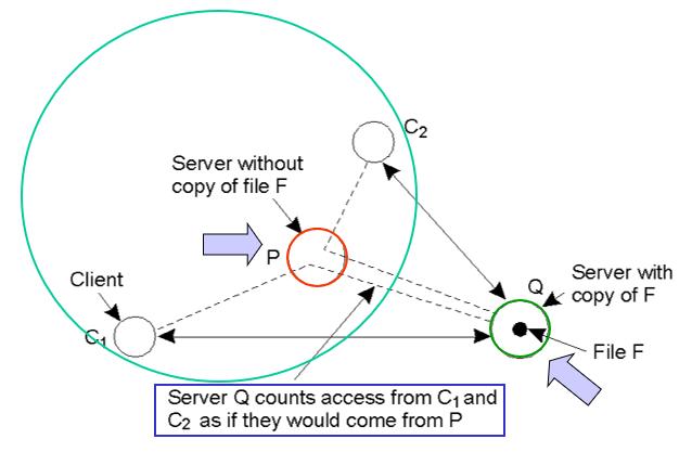 server_copy_push_cache