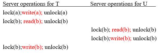 simple_lock